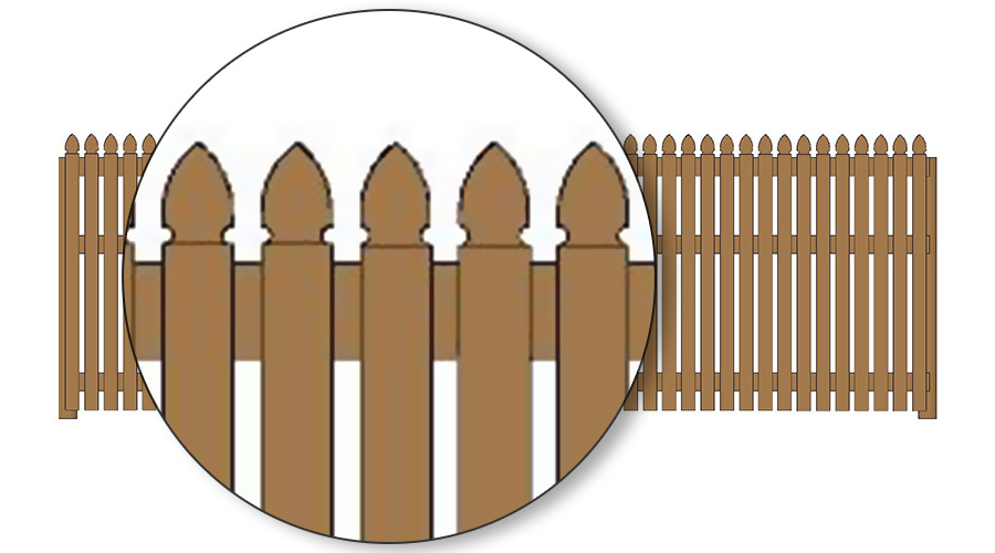 Timber Fencing Calculator - The Fencing Factory (2019)